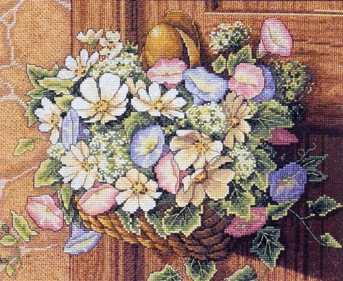 Embroidery Basket with flowers (Dimensions)